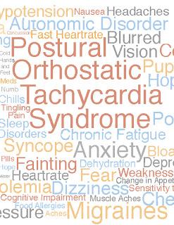 pots-symptoms