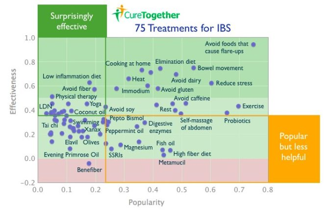 IBS-Infographic